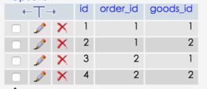 ar_order_goods